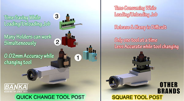 5Lathe-Machine-Comparison-Quick-Change-Tool-Post