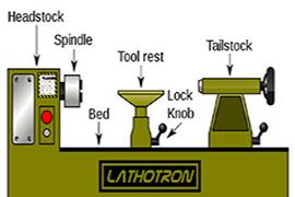 parts-of-lathe-machine