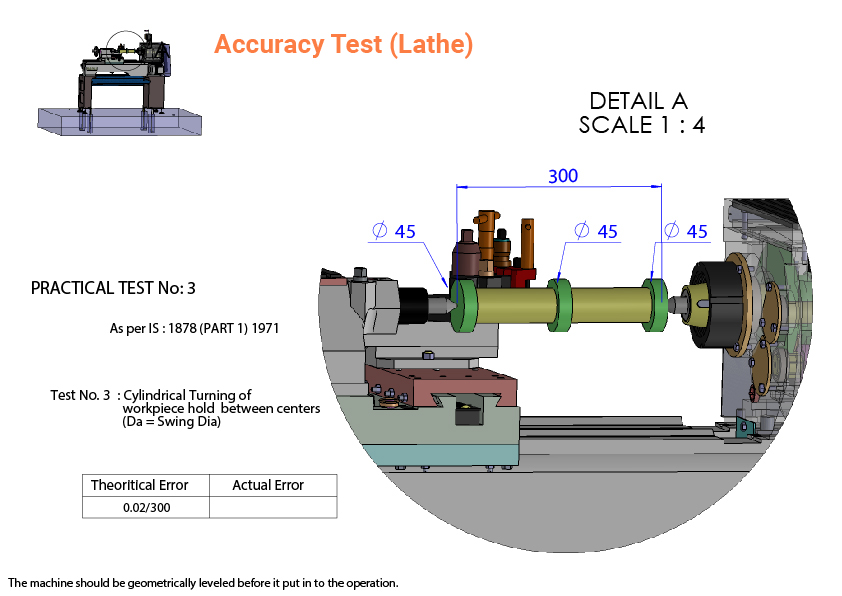 Accuracy Testing